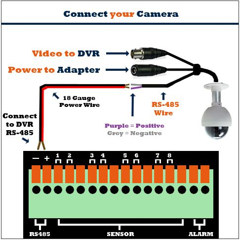 Ptz Camera Install on cam switch wiring diagram